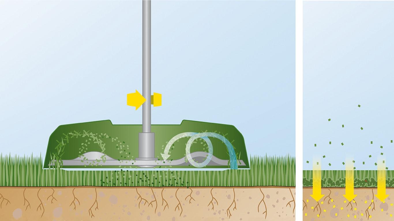 Speciaal ontworpen messen hakken het gras zo fijn dat het terug op de grond kan worden geplaatst.
